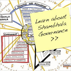 Shambhala_Governance